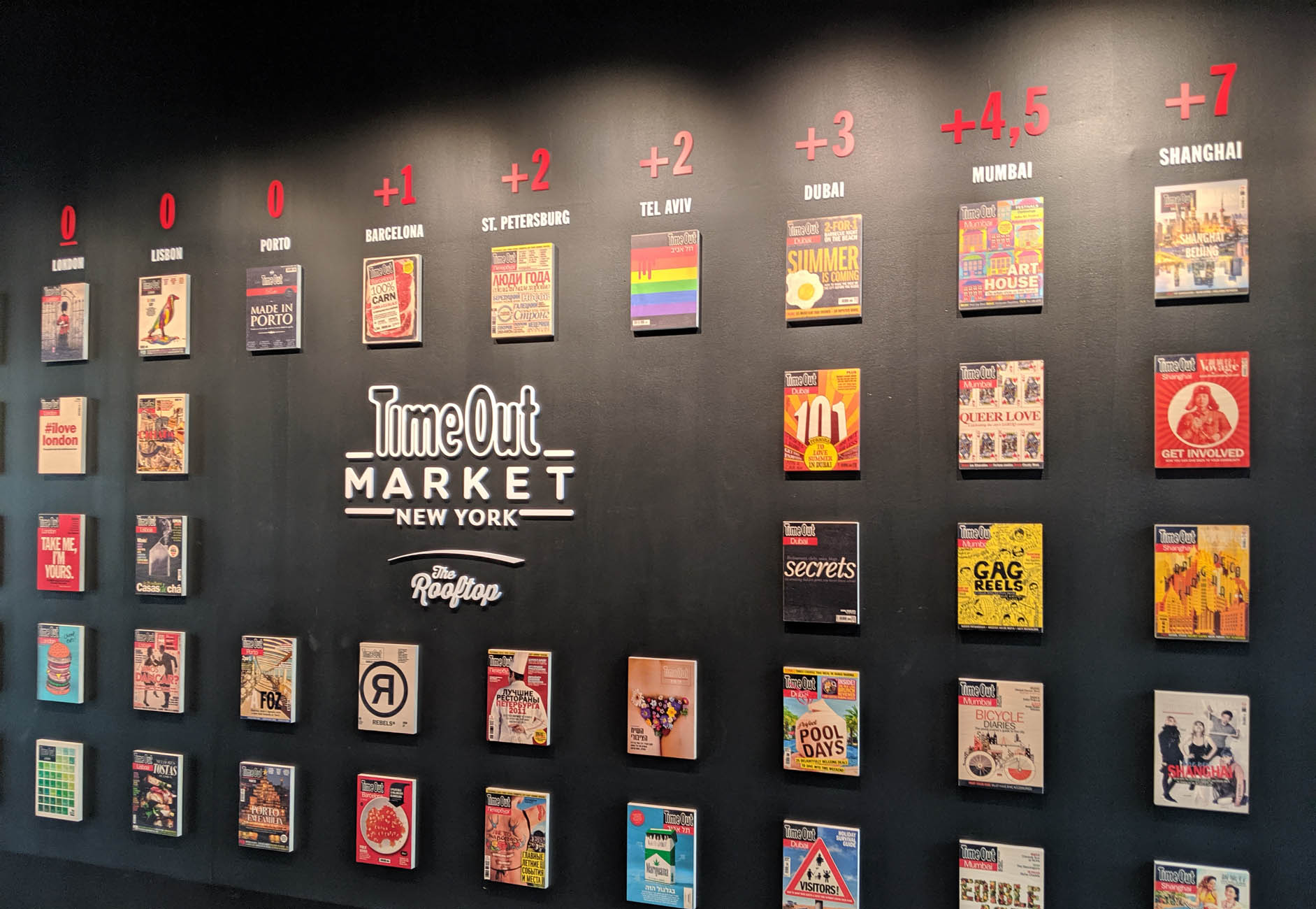 Time Out Market Magazine Cover Wall